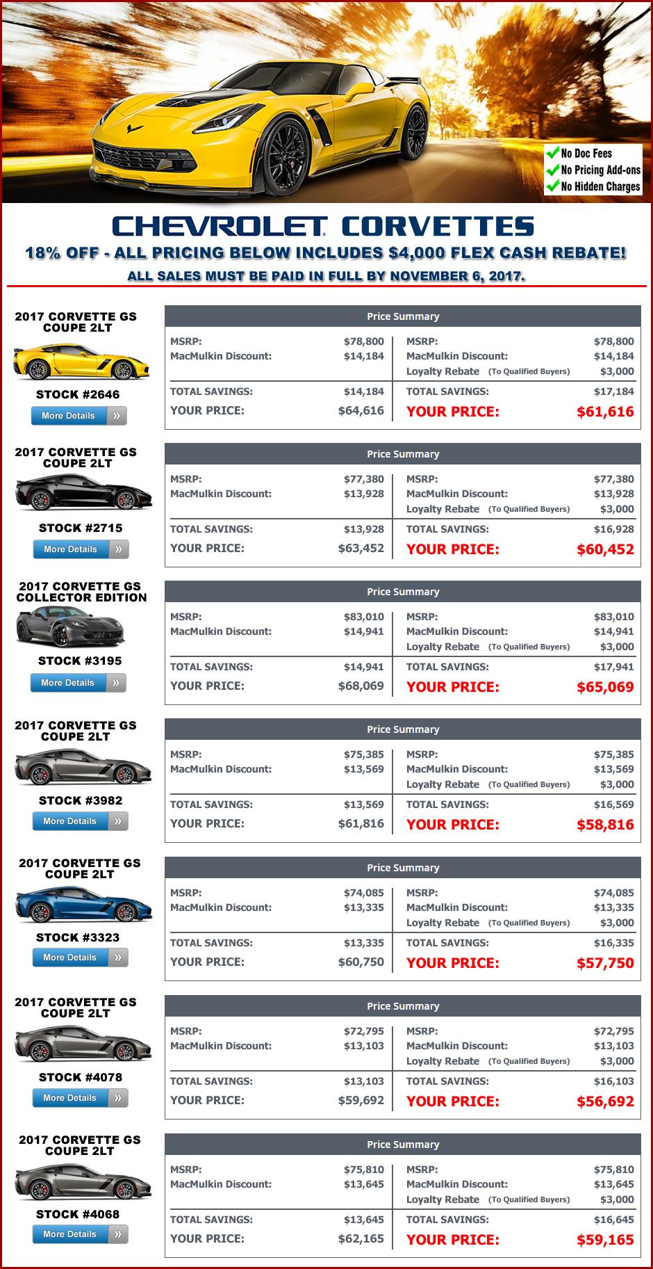 2017 Corvette Sale